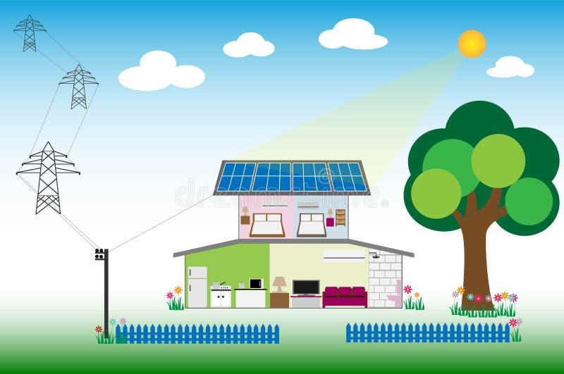 Illustration des Konzeptes der erneuerbaren Energie stockbild