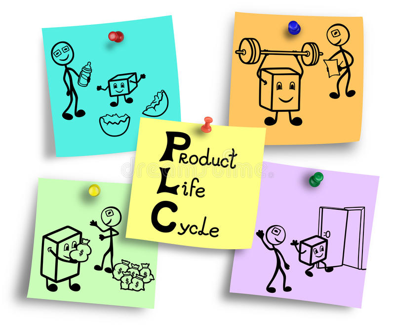 Illustration des ProduktLebenszyklus-Managementprozesses stock abbildung