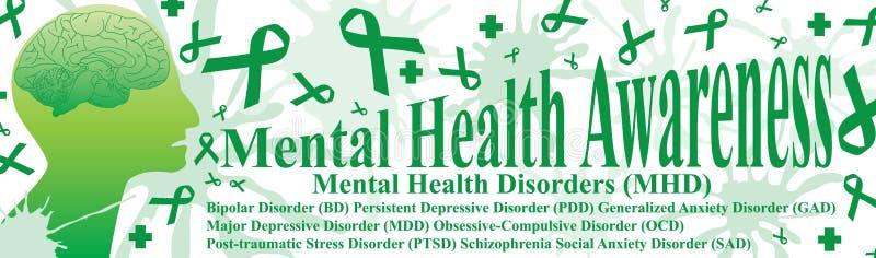 Mental Health Awareness Ribbon Green Banner Stock Vector Illustration Of Heart Banner 163481301