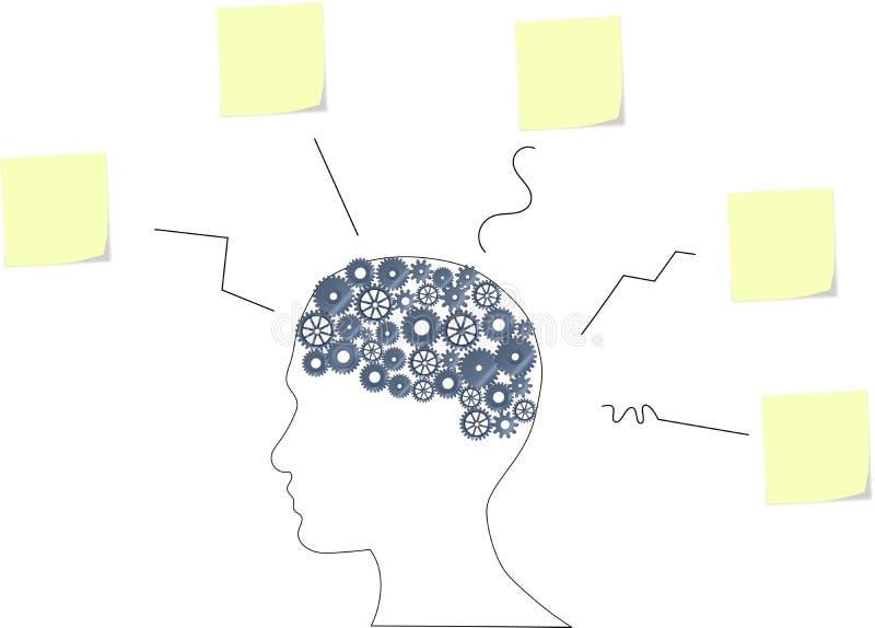 Illustration eines Gehirns mit vielen Ideen auf Aufkleber lizenzfreie abbildung