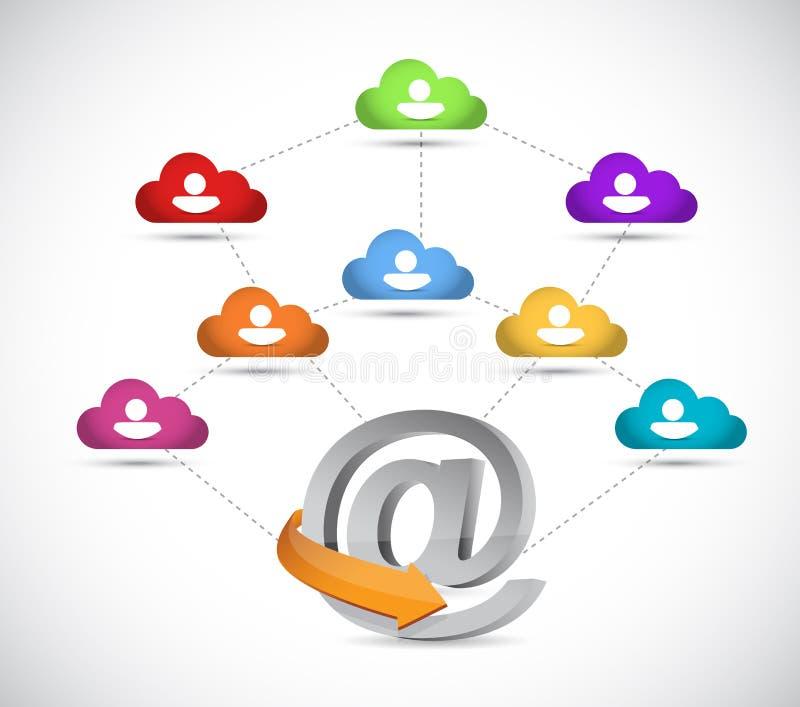 Illustration en ligne de connexion d'avatar de nuage illustration stock