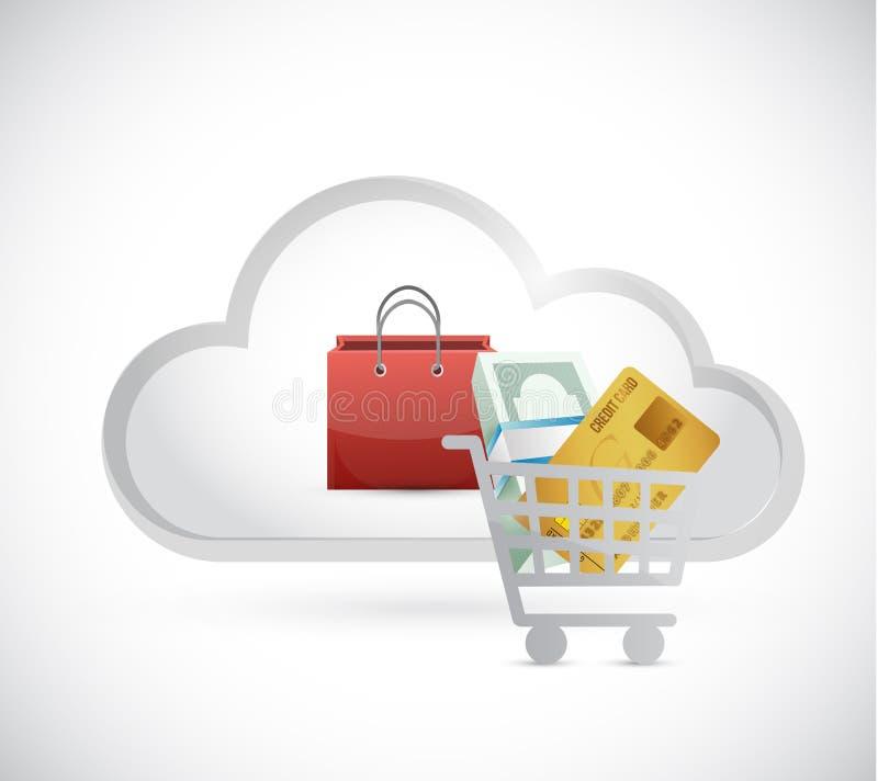 Illustration en ligne de nuage de caddie illustration stock