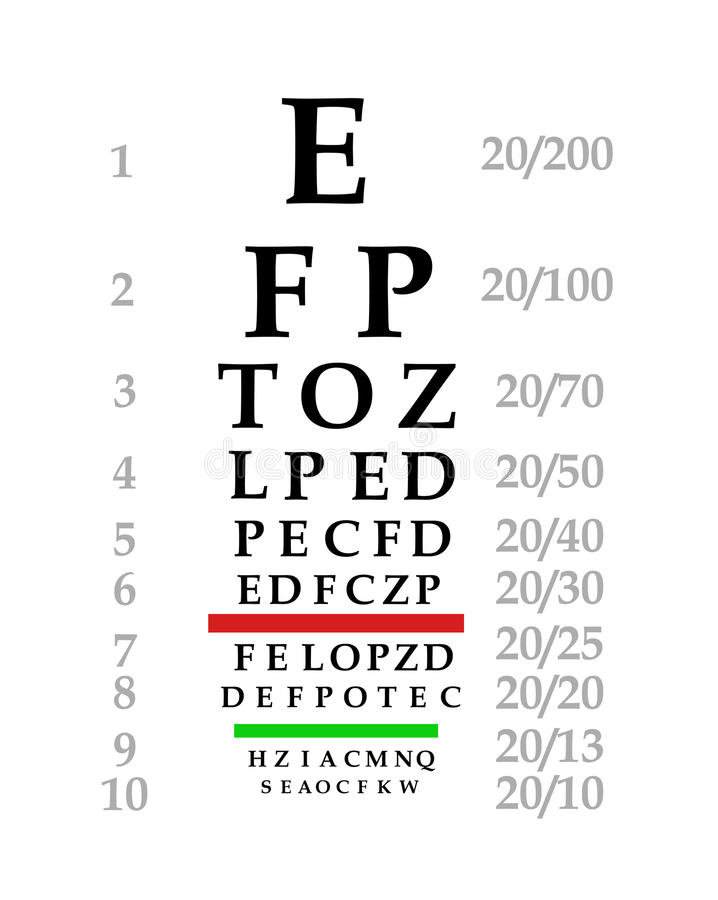 Eye chart. Illustration of an eye chart vector illustration