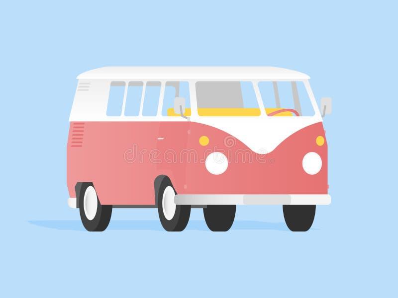 Illustration för campareskåpbil stock illustrationer