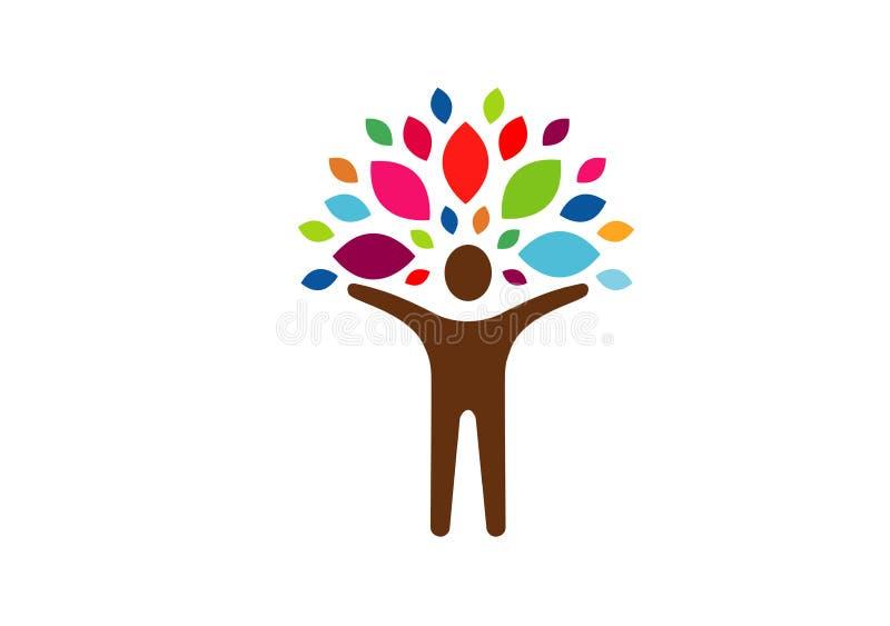 Illustration för design för trädomsorgLogo Green Spirit Man Body symbol royaltyfri illustrationer