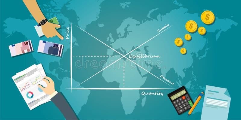 Illustration för diagram för ekonomisk teori för begrepp för jämvikt för ekonomi för marknadsjämvikt vektor illustrationer