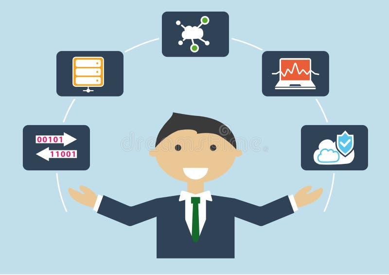 Illustration för IT-jobbprofil av affärspersonen It-expert för molnberäkning och infrastruktur stock illustrationer