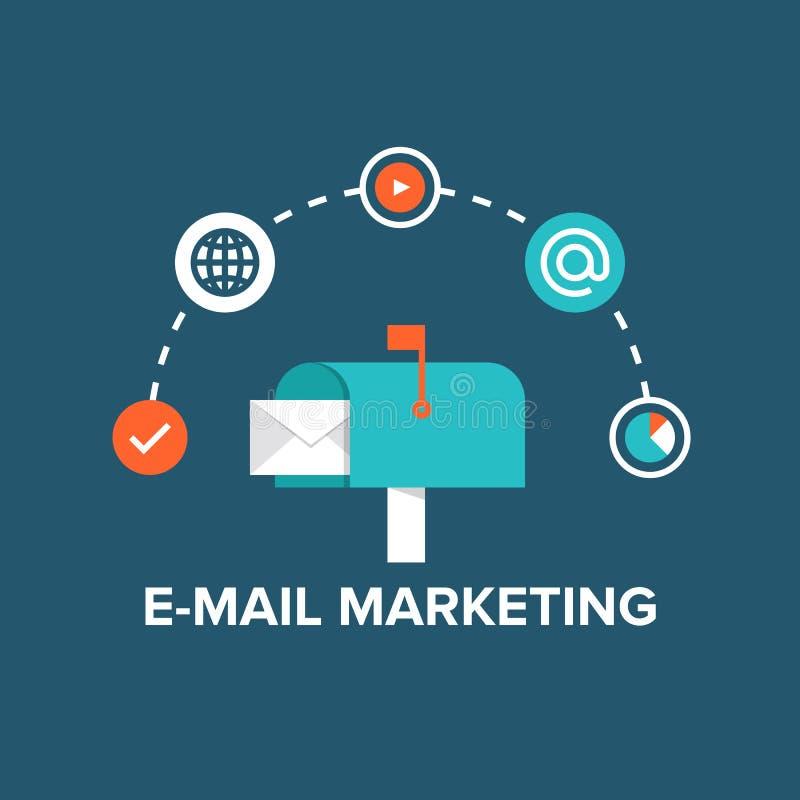 Illustration för mejlmarknadsföringslägenhet royaltyfri illustrationer
