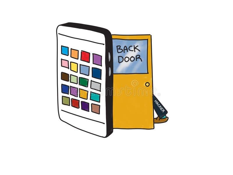 Illustration för mobiltelefonbakdörrhacka stock illustrationer