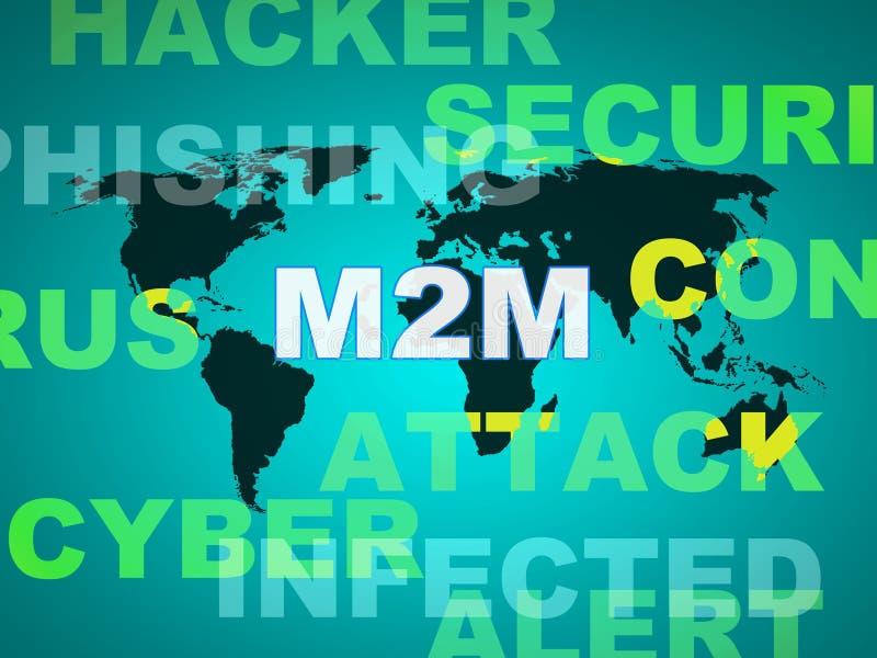 Illustration för samarbete för M2M Machine Connectivity And 2d vektor illustrationer