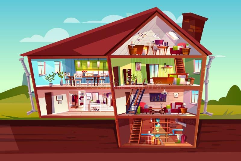 Illustration för vektor för avsnitt för snitt för herrgårdhus stock illustrationer