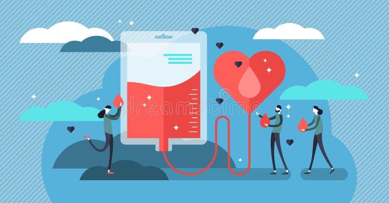 Illustration för vektor för bloddonation Plant mini- personbegrepp för givar-hjälpmedlet royaltyfri illustrationer