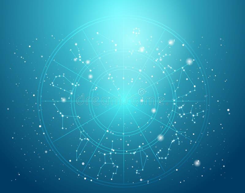 Illustration för vektor för astrologi- och alkemiteckenbakgrund vektor illustrationer