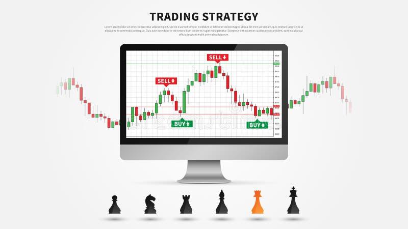 Illustration för vektor för Forexhandelstrategi stock illustrationer