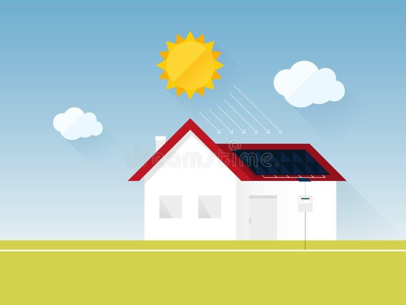 Illustration för vektor för hus för energi för sol för elektricitetsförbrukning stock illustrationer