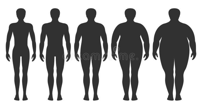 Illustration för vektor för index för kroppmass från underviktigt till extremt sjukligt fett Mankonturer med olika fetmagrader royaltyfri illustrationer