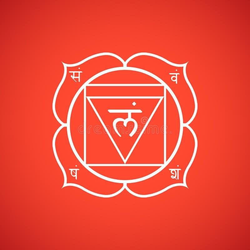 Illustration för vektorchakraMuladhara symbol vektor illustrationer