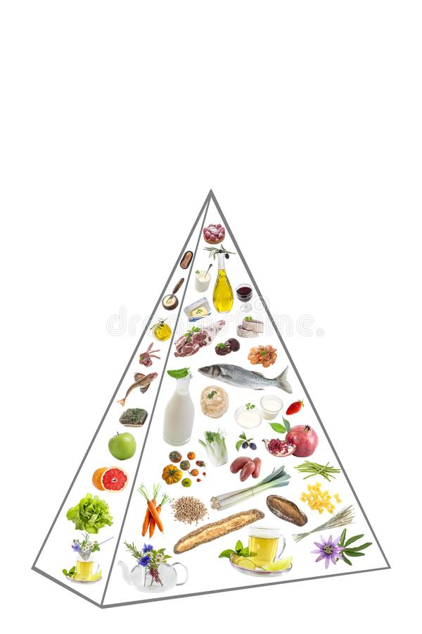Free Illustration Featuring Examples Of Foods That Follow The Food Pyramid On White Royalty Free Stock Images - 107120089