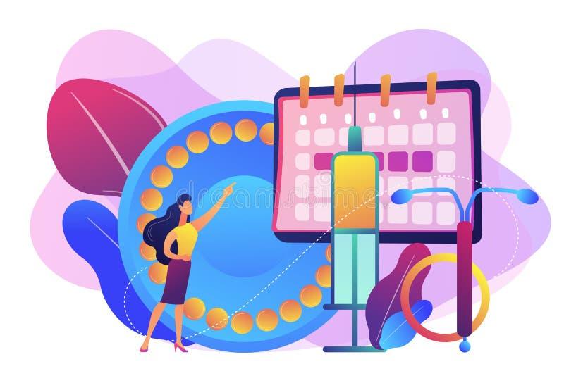 Illustration femelle de vecteur de concept de contraceptifs illustration libre de droits