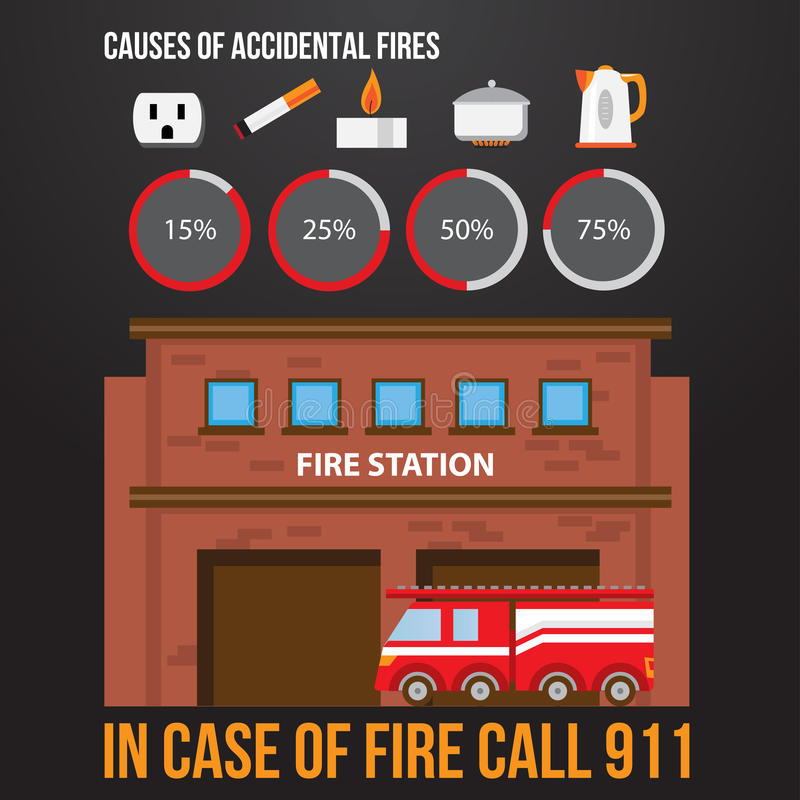 Illustration of a fire station and fire engine with infographics elements and round diagramm. Top cases of accidental fire on. Black background. Flat style royalty free illustration
