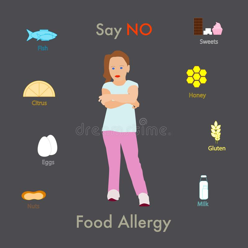Illustration of girl and prohibited food items. Little girl in demand position with icons of food allergen elements around her on dark grey background. vector vector illustration