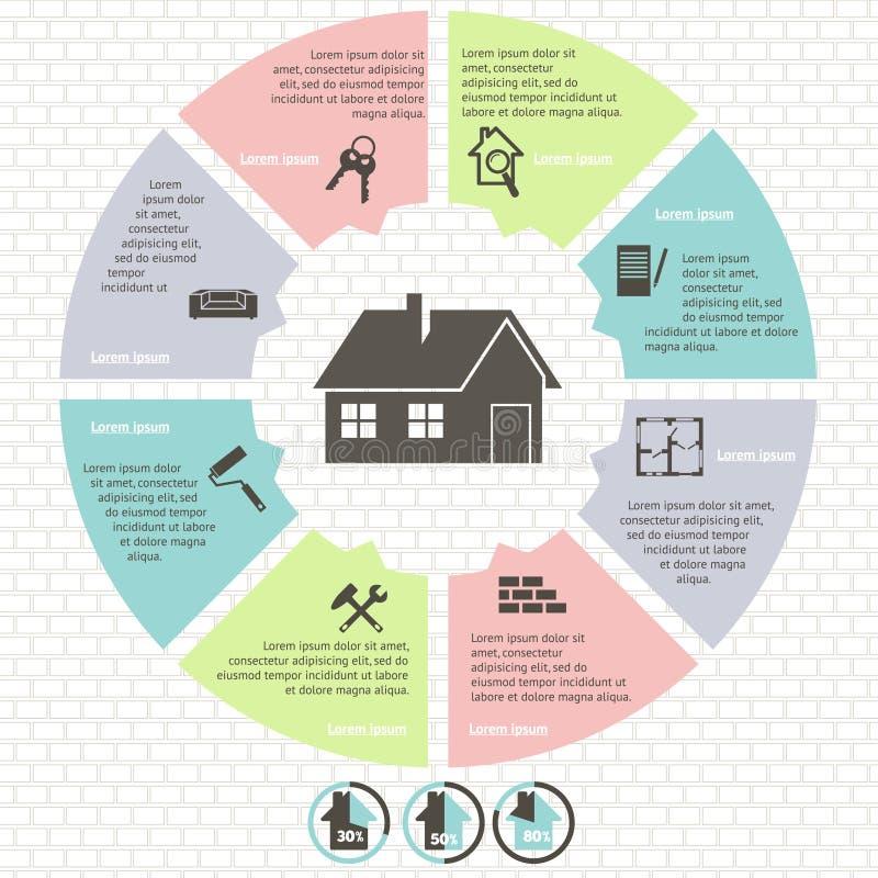 Illustration infographic de vecteur d'ensemble d'immobiliers photo stock