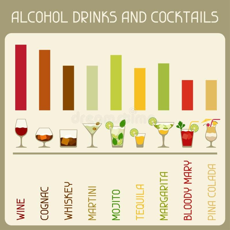 Illustration infographic des boissons d'alcool et illustration libre de droits