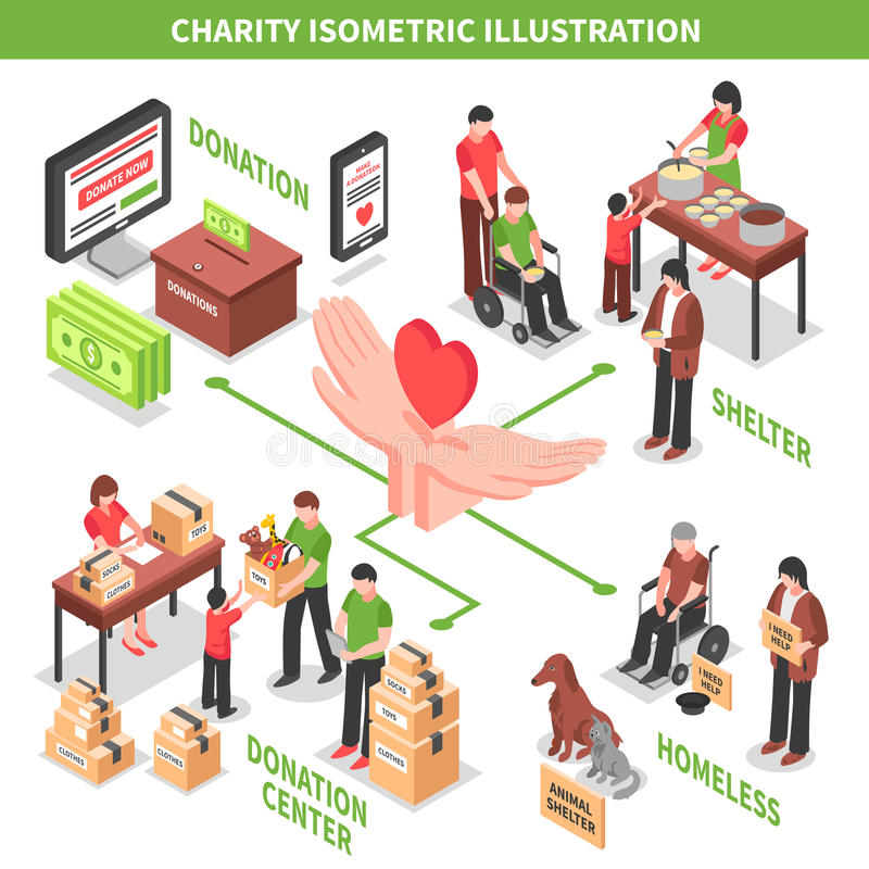 Illustration isométrique de charité illustration stock