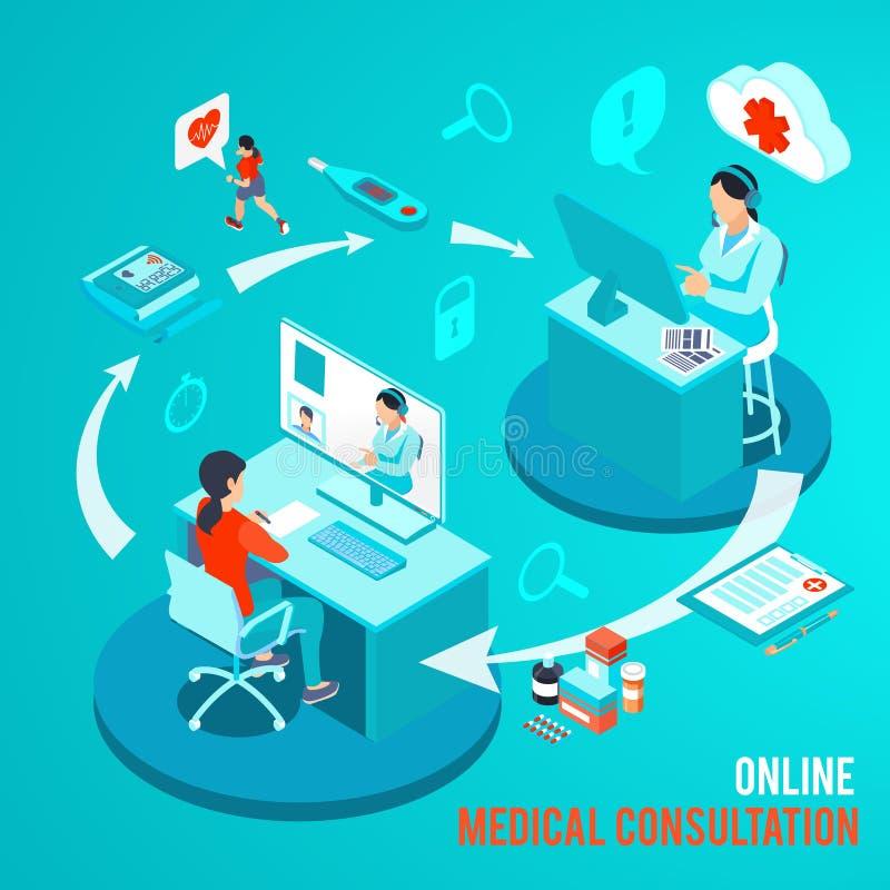 Illustration isométrique en ligne de consultation médicale illustration libre de droits