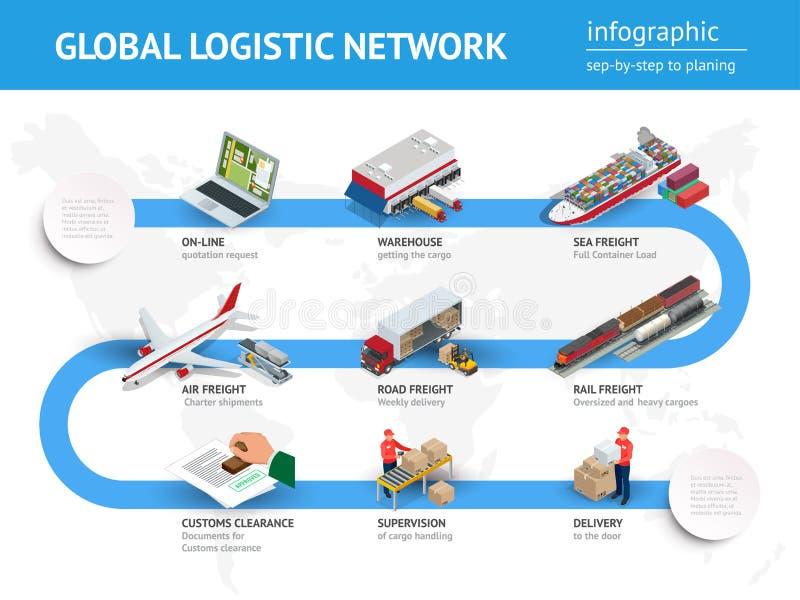 Illustration isométrique plate du vecteur 3d de réseau global de logistique illustration de vecteur