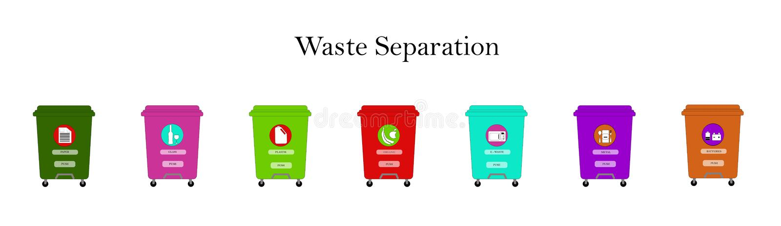 Multi-colored containers for separating waste into categories: plastic, paper, metal, glass, organic, electronics, batteries on a royalty free illustration