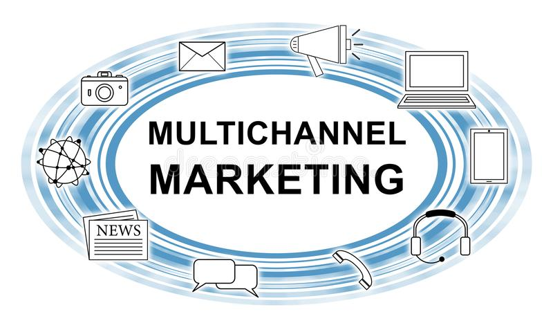 Concept of multichannel marketing royalty free illustration