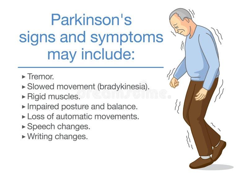 Illustration om tecken och tecken för sjukdom för Parkinson ` s royaltyfri illustrationer