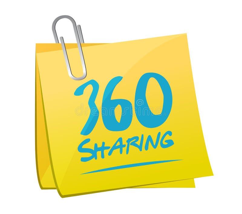 illustration partageante de courrier de la note 360 image stock