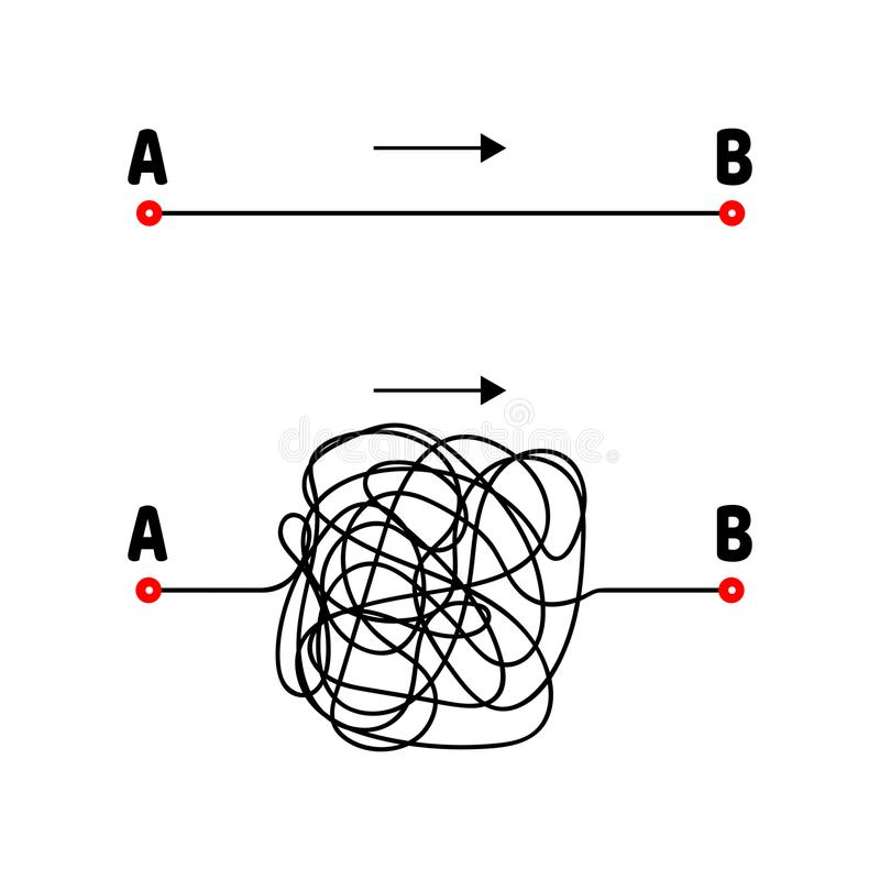 Illustration. The path from A to B. Straight and tangled lines. Arrow. Vector illustration. The path from A to B. Straight and tangled lines. Arrow stock illustration