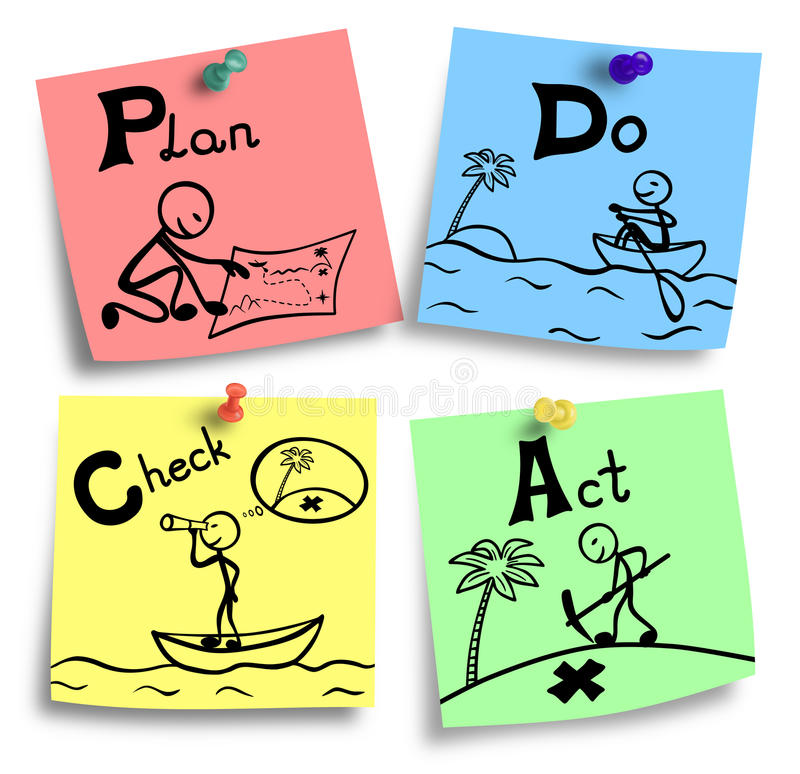 Illustration of pdca principle on a colorful notes. Plan do check act concept illustration in four steps vector illustration