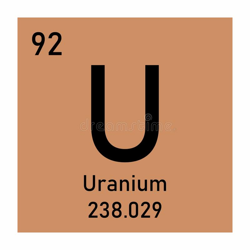 what is the chemical symbol for uranium