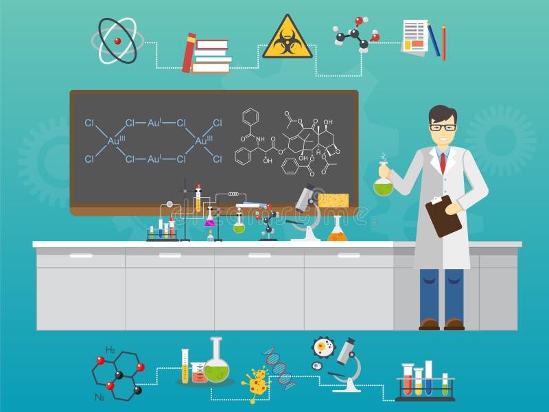 Illustration plate de vecteur de conception de style de la science et technologie chimique de laboratoire illustration de vecteur