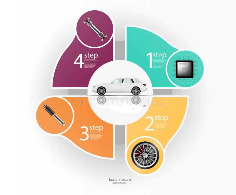 Illustration pour des diagnostics de voiture Amortisseur, ordinateur embarqué, roues, cardan Infographics de la voiture illustration stock