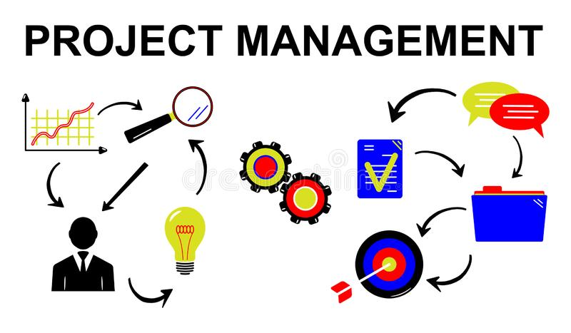 Concept of project management stock illustration