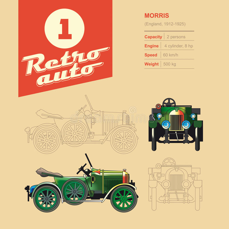 Illustration: Retro- Auto, Morris, Weinleseautomobil vektor abbildung