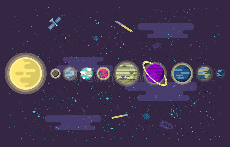 Illustration of a set all the planets the solar system in for Outer space stage design