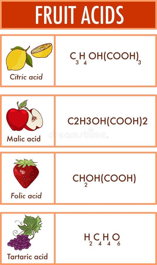 Illustration som visar formeln av fruktteckningar och syror royaltyfri illustrationer