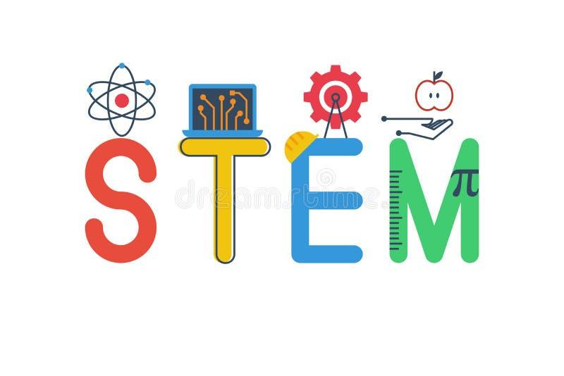 Illustration of STEM stock photos