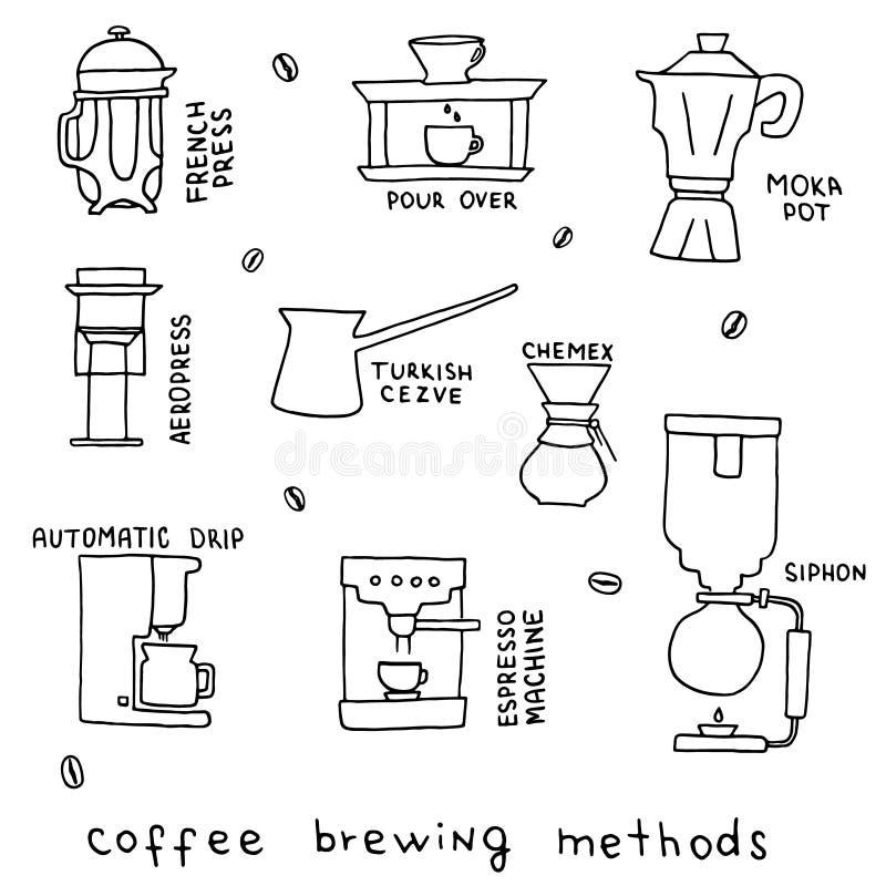 Illustration tirée par la main de vecteur des méthodes de brassage de café illustration de vecteur