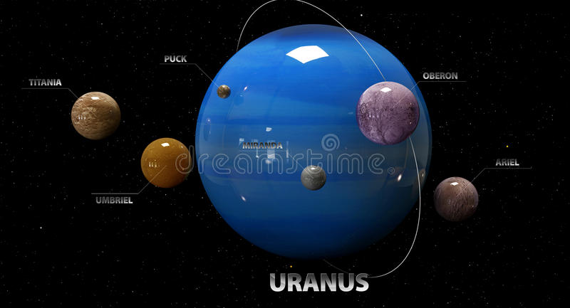 Illustration of Uranus's moons and star. Elements of this ima stock illustration