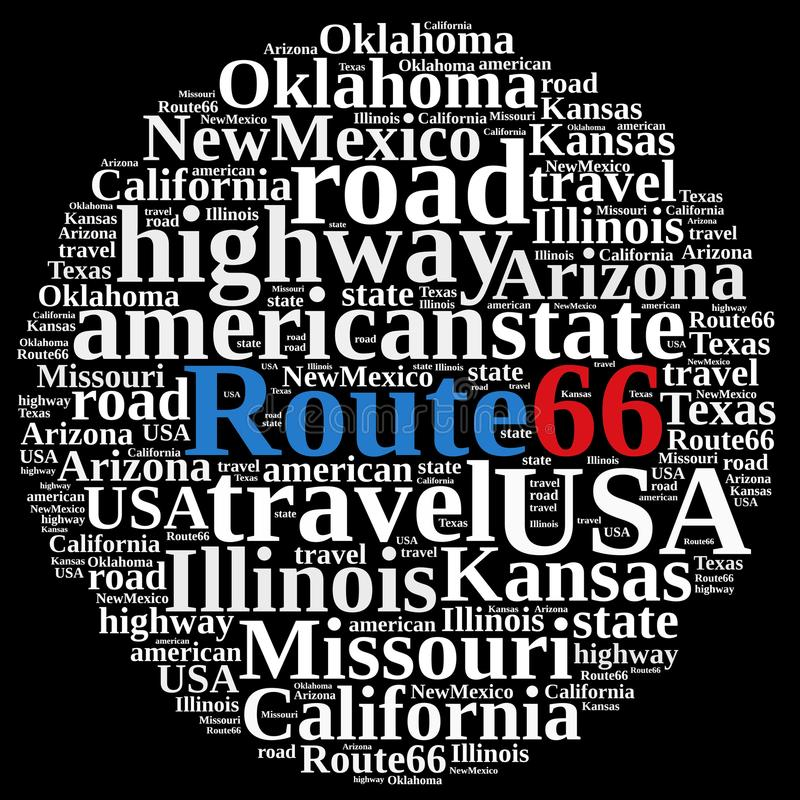 Word cloud on Route 66. Illustration with word cloud on Route 66 royalty free illustration