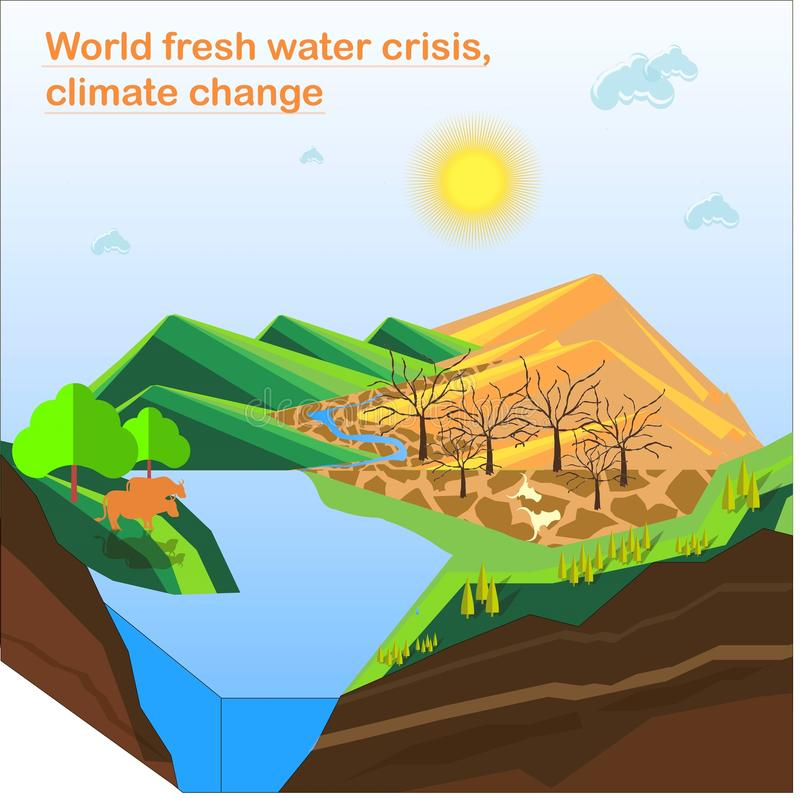 Illustration of Word fresh water crisis, climate change. Flats design stock vector illustration vector illustration