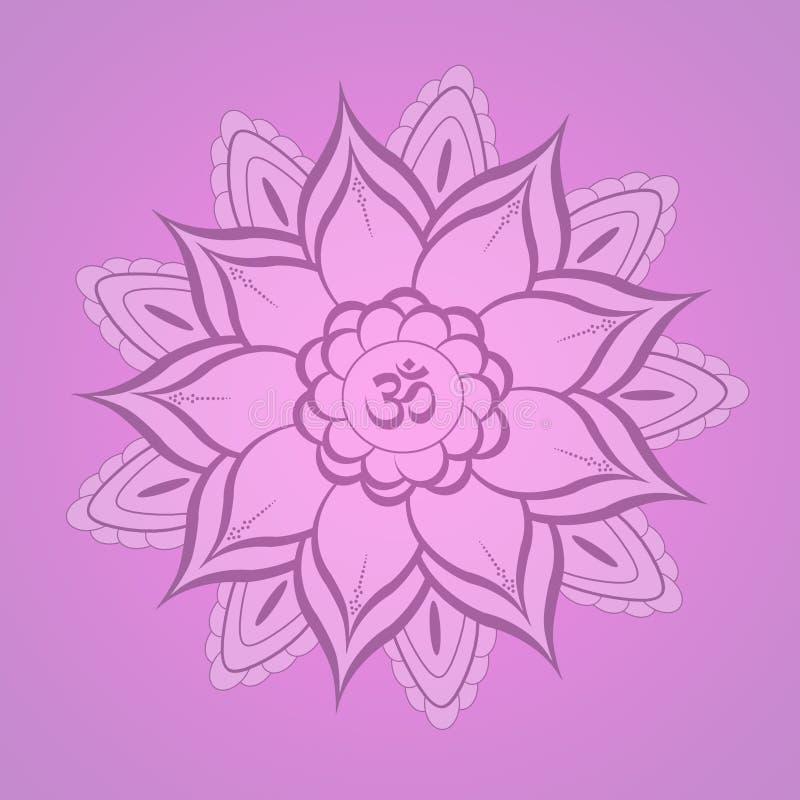 Lotus Flower Yoga Symbol Stock Illustration Illustration Of Mandala 116616356