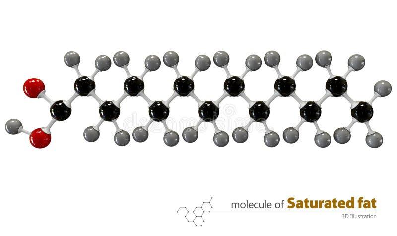 Illustrationen av den genomdränkta feta molekylen isolerade vit bakgrund stock illustrationer